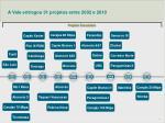 a vale entregou 31 projetos entre 2002 e 2010