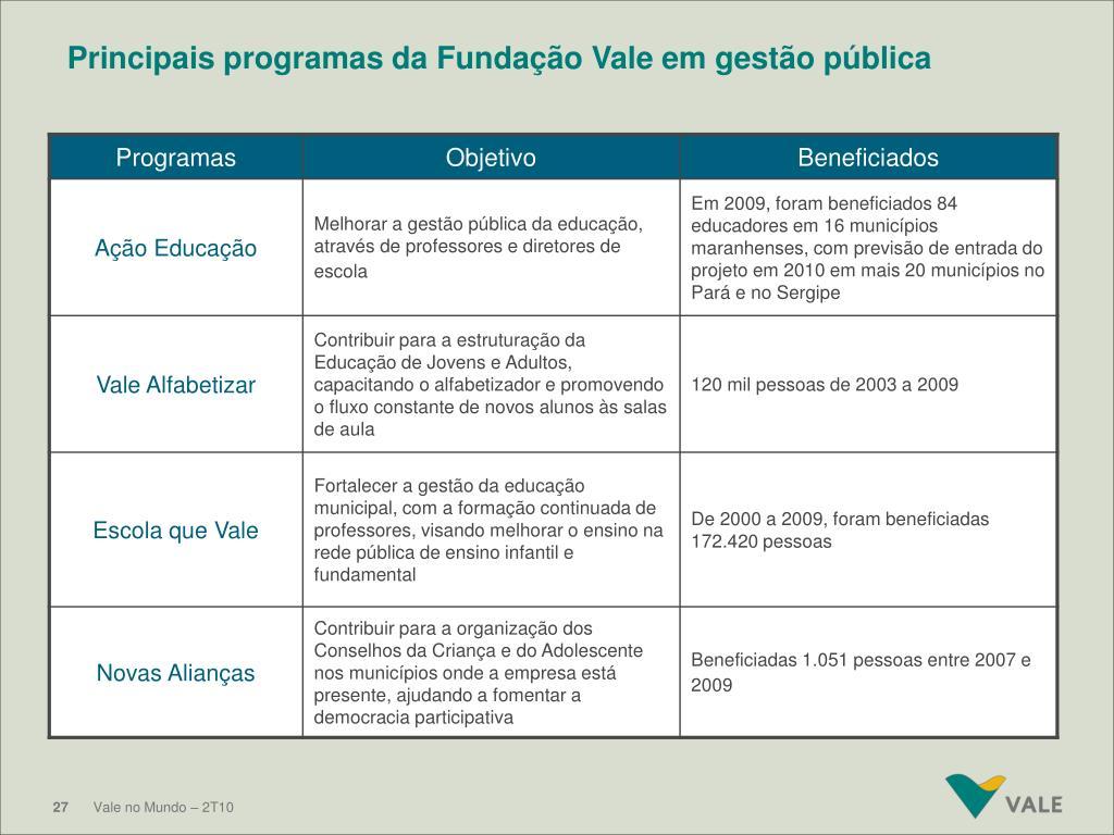 Principais programas da Fundação Vale em gestão pública