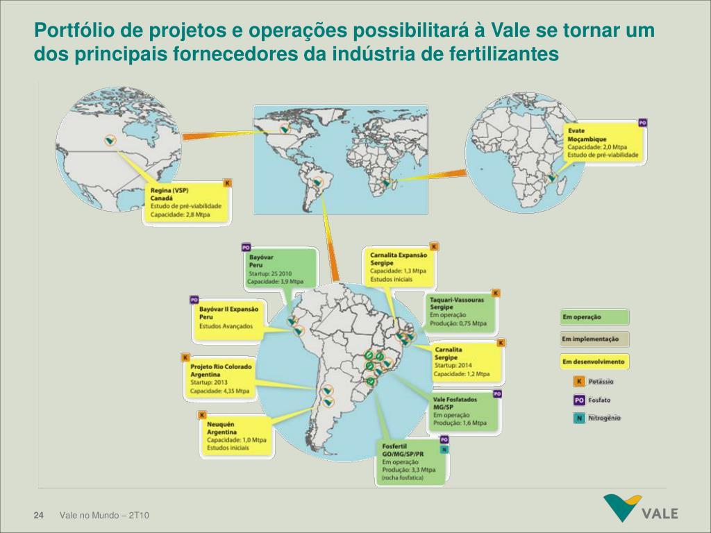 Portfólio de projetos e operações possibilitará à Vale se tornar um dos principais fornecedores da indústria de fertilizantes