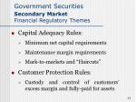 government securities secondary market financial regulatory themes