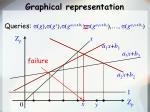 graphical representation1