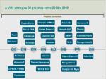 a vale entregou 29 projetos entre 2002 e 2009