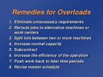 remedies for overloads