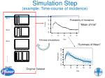 simulation step example time course of incidence