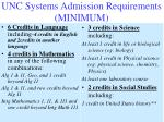 unc systems admission requirements minimum