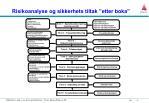 risikoanalyse og sikkerhets tiltak etter boka