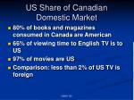 us share of canadian domestic market