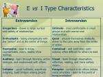 e vs i type characteristics