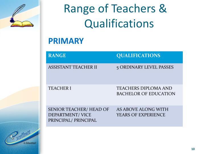 Range of Teachers & Qualifications