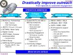 drastically improve outreach from episodic to sustained engagement