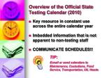 overview of the official state testing calendar 2010