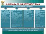summary of improvement plan