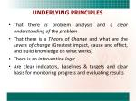underlying principles