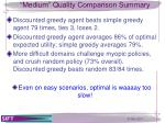 medium quality comparison summary
