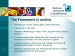 the framework in outline