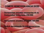 comite hemovigilancia 04 05