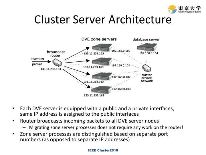 Cluster Server Architecture