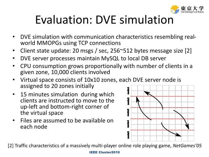 Evaluation: DVE simulation