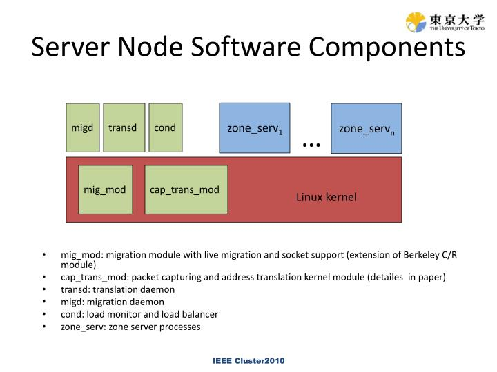Server Node Software Components