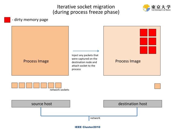 Iterative socket migration