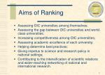 aims of ranking