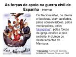 as for as de apoio na guerra civil de espanha internas