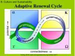 adaptive renewal cycle