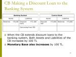 cb making a discount loan to the banking system