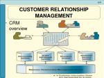 customer relationship management2