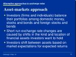 asset markets approach
