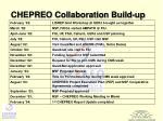 chepreo collaboration build up