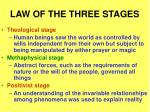 law of the three stages