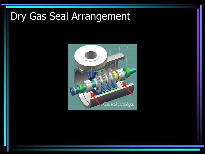 Ppt Understanding Mechanical Seals Powerpoint Presentation