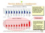 service delivery weaknesses