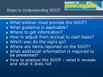 steps to understanding socf