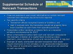 supplemental schedule of noncash transactions34