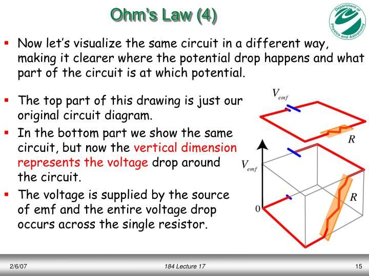 Ohm's Law (4)