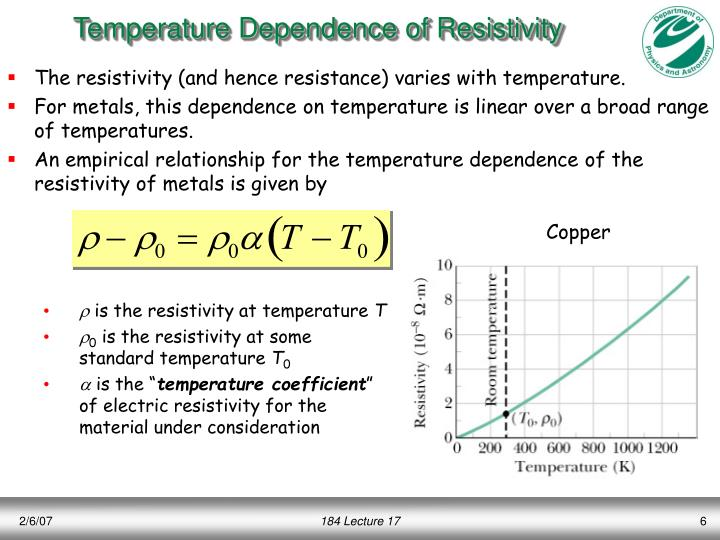 Temperature Dependence of Resistivity