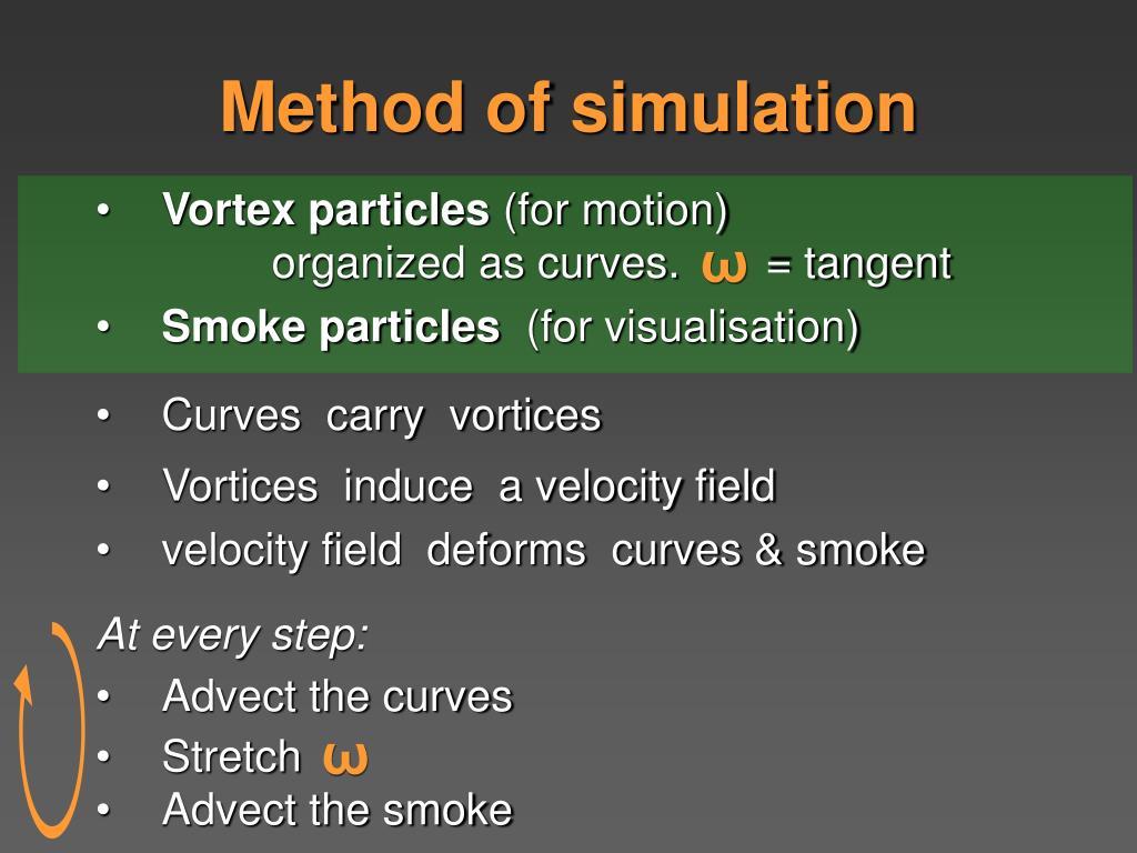 Method of simulation