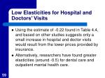 low elasticities for hospital and doctors visits