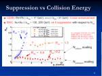 suppression vs collision energy