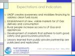 expectations and indicators1