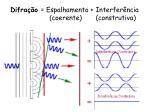 difra o espalhamento interfer ncia coerente construtiva