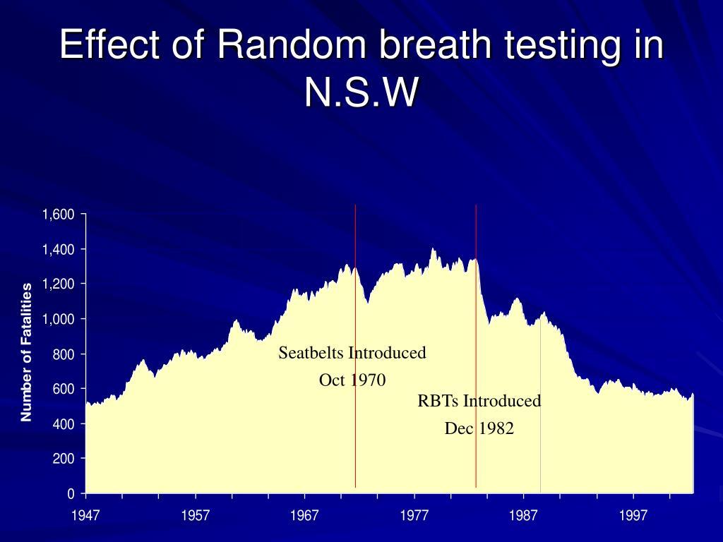 Effect of Random breath testing in N.S.W