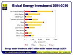 global energy investment 2004 2030