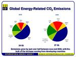 global energy related co 2 emissions