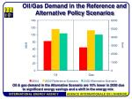oil gas demand in the reference and alternative policy scenarios