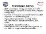workshop findings