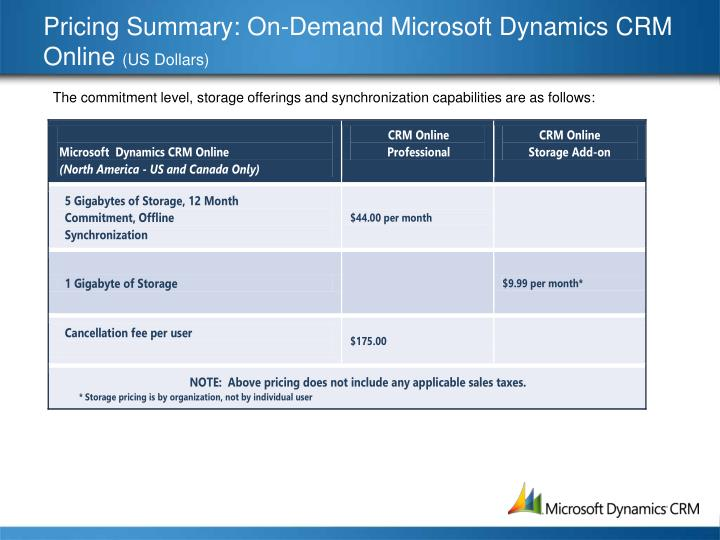 Pricing Summary: On-Demand Microsoft Dynamics CRM Online