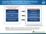 upgrade migration path volume licensing dynamics crm 3 0 customers with software assurance1